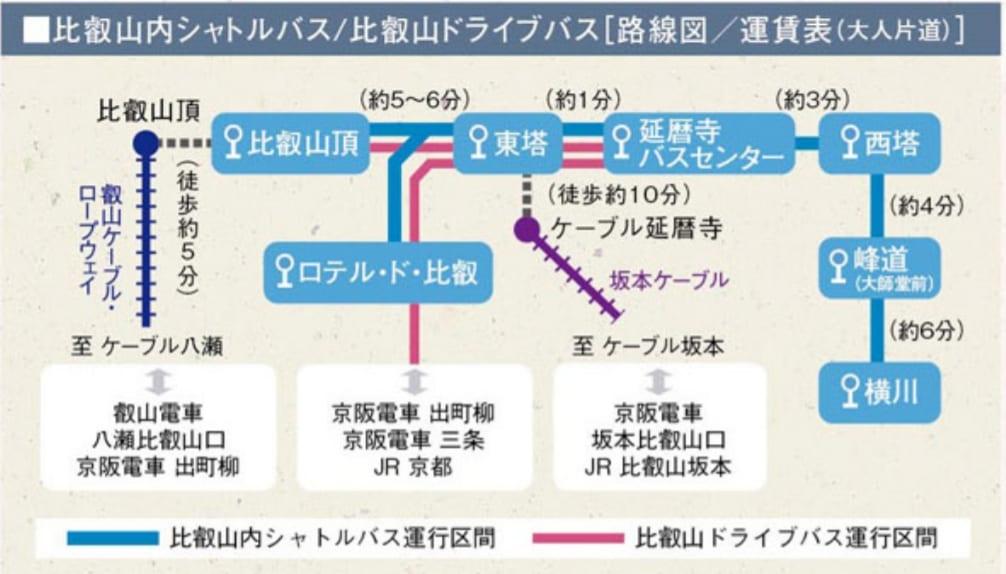 京都到比叡山交通票券|比叡山延暦寺巡拝 叡山電車きっぷ