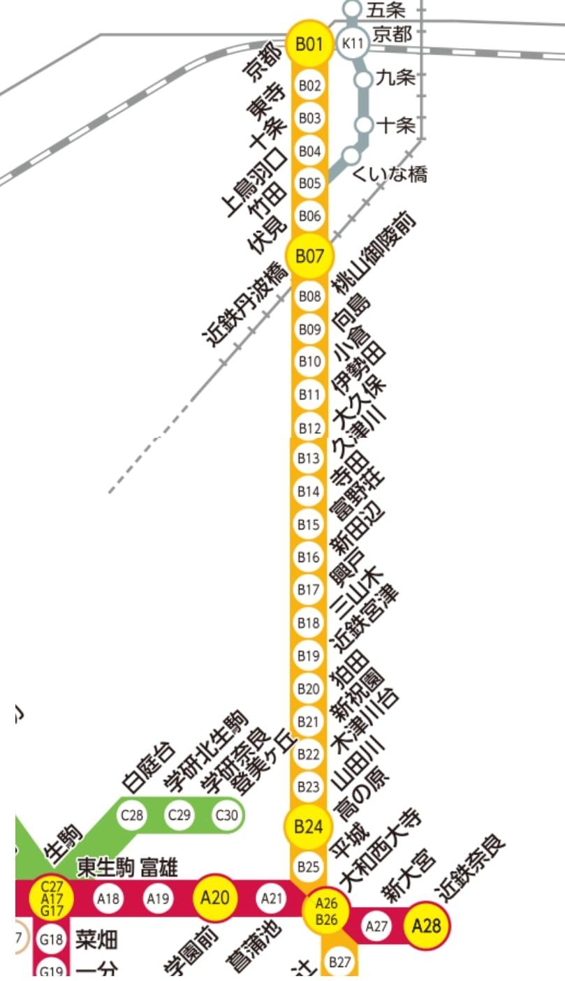 大阪京都到奈良交通方式整理|JR西日本鐵路、近鐵電車、交通票券