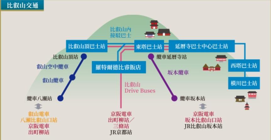 網站近期文章:比叡山上景點交通|比叡山內巴士、比叡山内巴士1日券