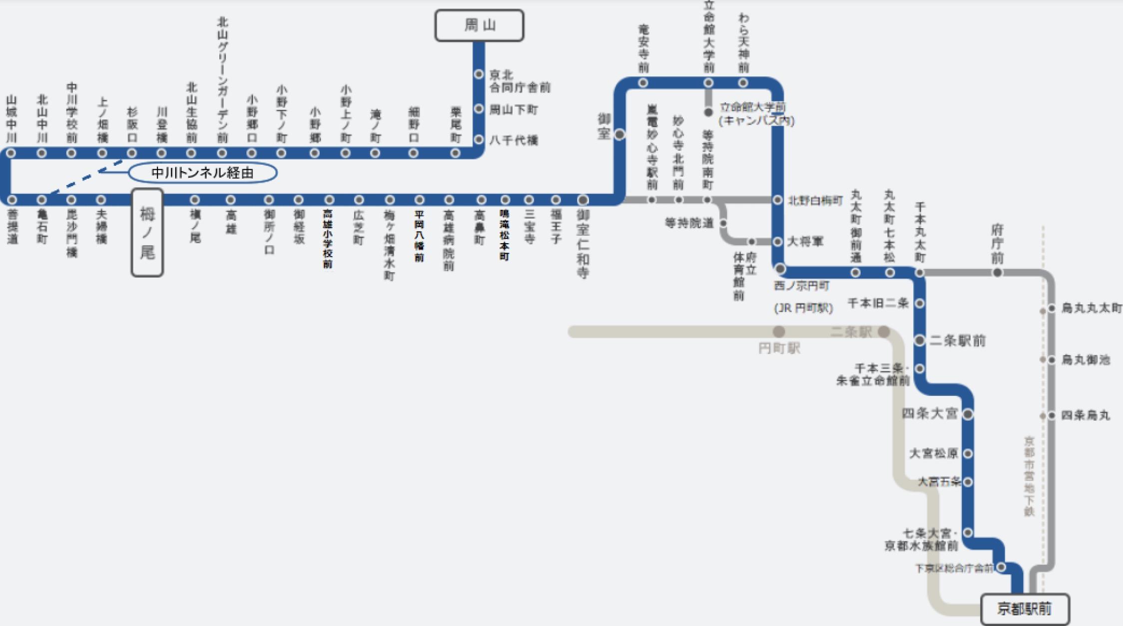 京都高雄交通票券|JR巴士高雄一日券