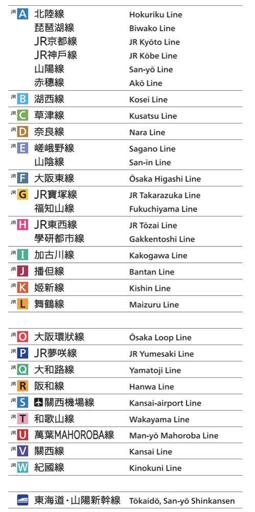 大阪到京都五種交通方式整理(JR鐵路,新幹線,阪急電車,京阪電車)