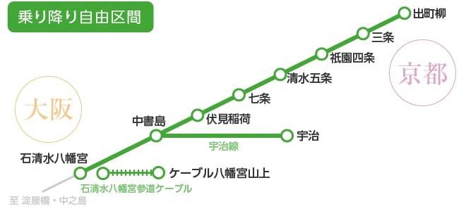 京阪電車一日券|京都觀光一日券(使用區間,購買方式)