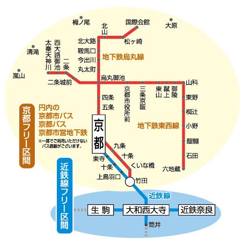 京都地下鐵交通票券整理、購買方式、使用區間、該不該買