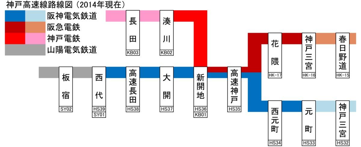 阪急阪神電車一日券介紹