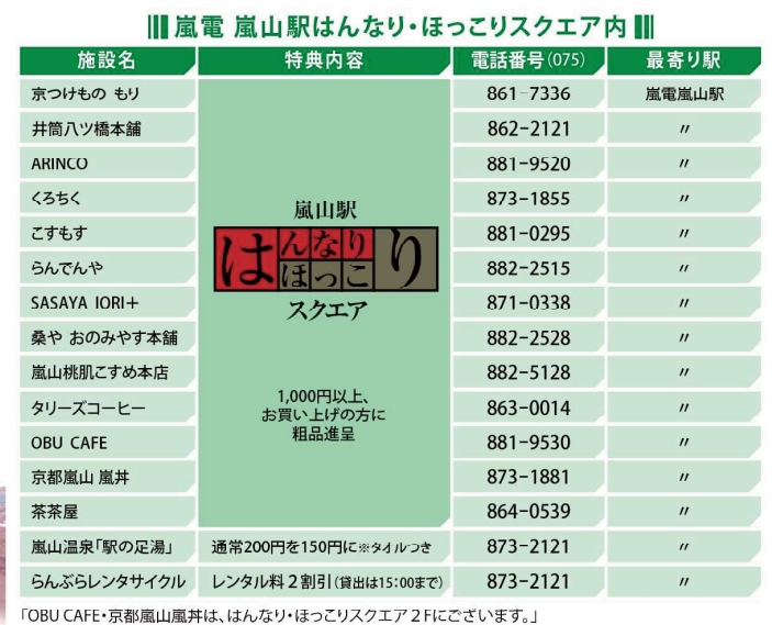 京都嵐山交通票券|京都嵐山一日券巴士 阪急版