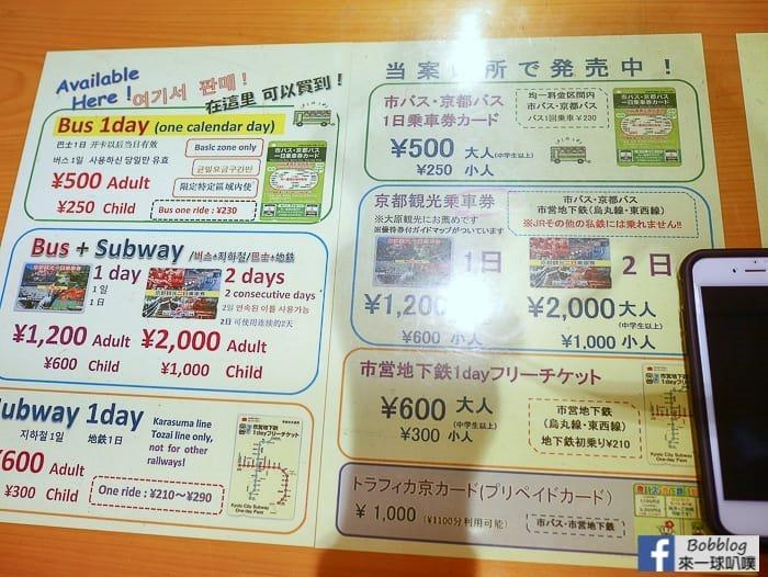 kyoto-ticket-4