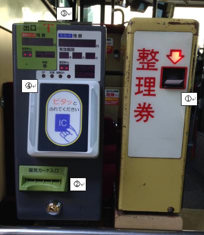 京都嵐山交通票券|嵐電・嵯峨野一日券