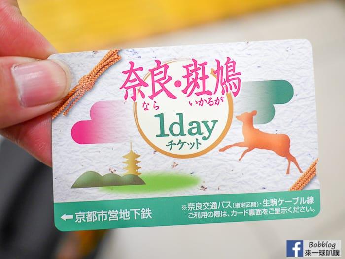 網站近期文章:奈良交通票券|奈良斑鳩一日券使用方式、版本、購買地點介紹