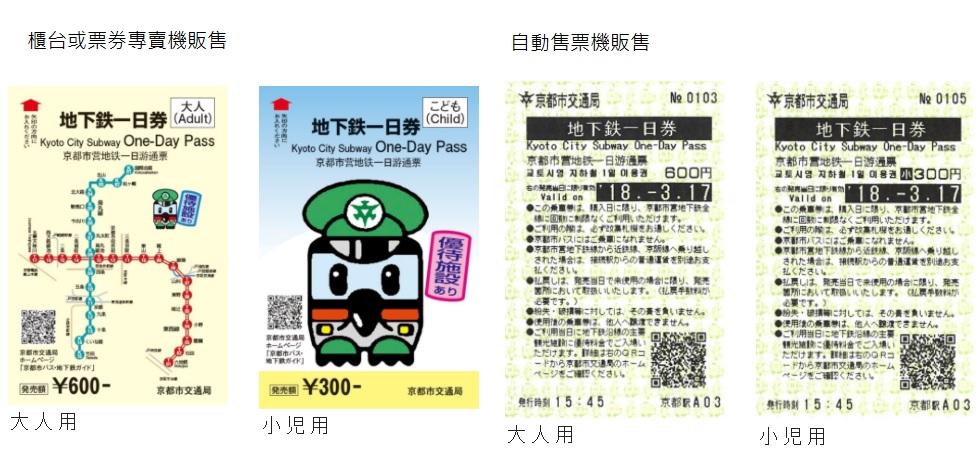 京都地下鐵一日券介紹(功用,折扣設施,購買地點)