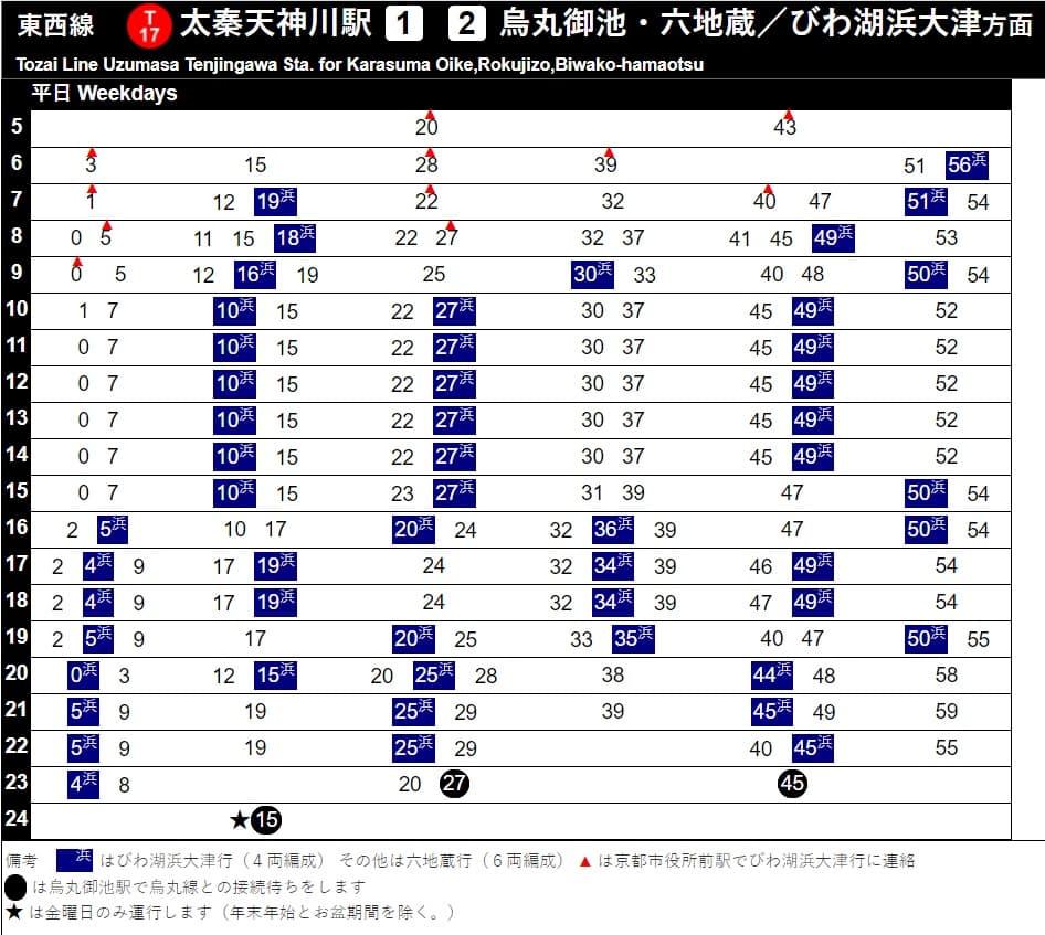 京都市區交通|京都地下鐵搭車介紹、京都地下鐵交通票券整理