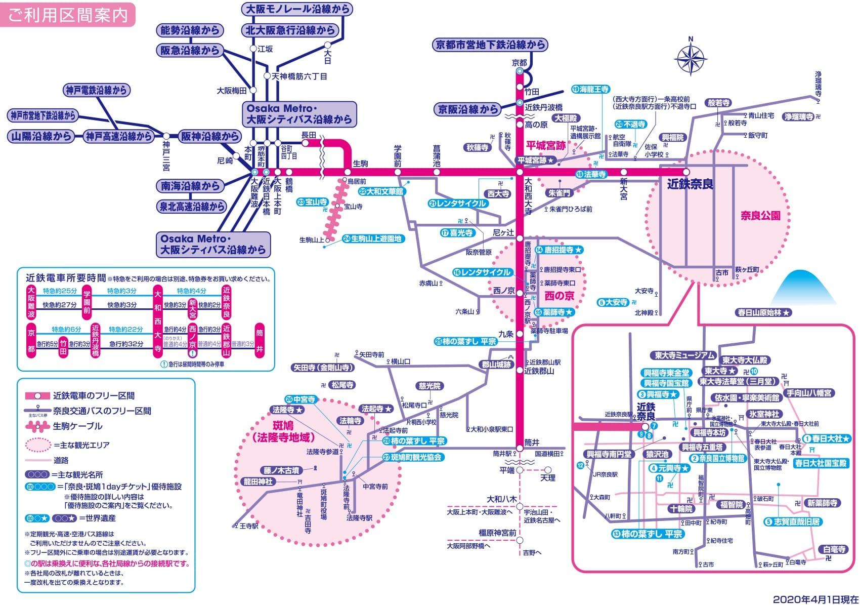 京都市區交通|京都地下鐵介紹、京都地下鐵交通票券整理!