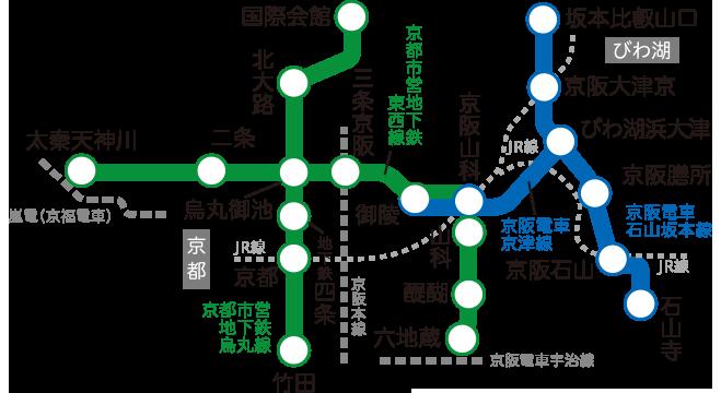 京都交通|京都市營地下鐵、 五種京都地鐵一日券