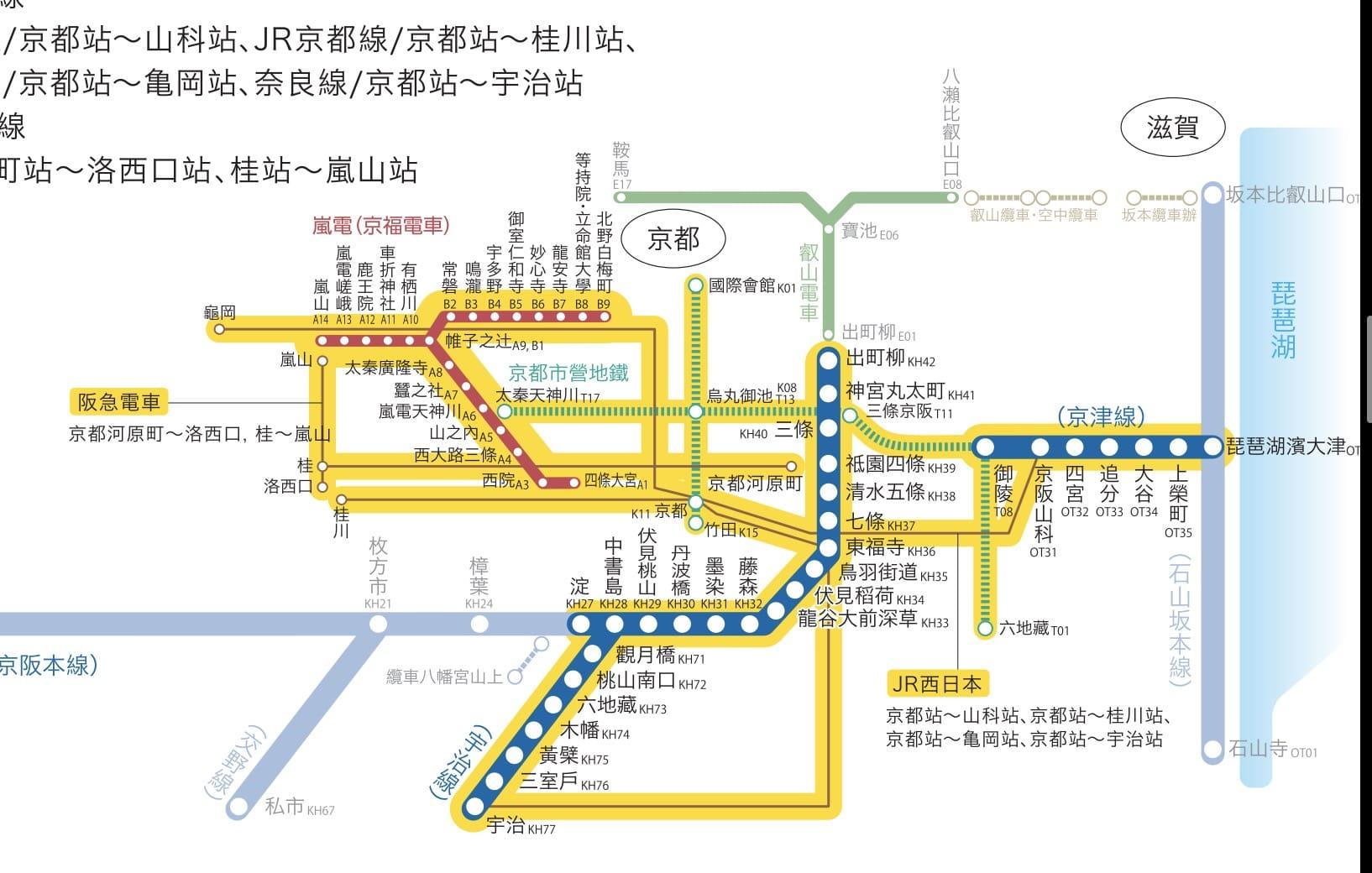京都嵐山電車交通票券|七張實用嵐山電車一日券整理