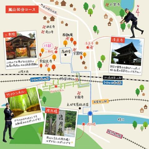 京都嵐山人力車體驗/嵐山人力車預約(遊竹林小徑野宮神社)