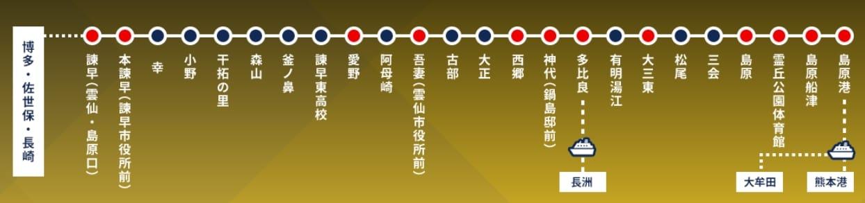 九州長崎島原交通方式整理(島原鐵道、直達巴士、熊本渡輪)