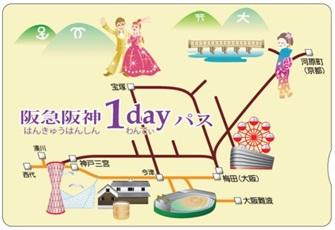 大阪神戶交通|阪神電車、阪神電車一日券、搭車方式
