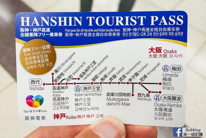 網站近期文章:阪神電車交通票券|阪神電車一日券詳細介紹與注意事項