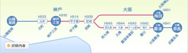 阪神電車交通票券|阪神電車一日券詳細介紹與注意事項