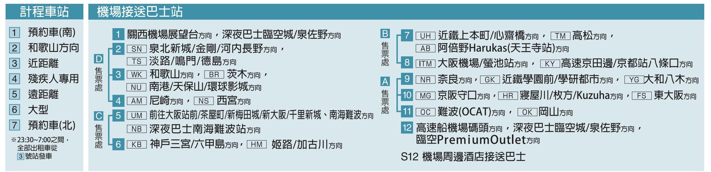 神戶關西機場海上高速船Bay Shuttle(折扣船票500日幣,搭車位置,購買地點)