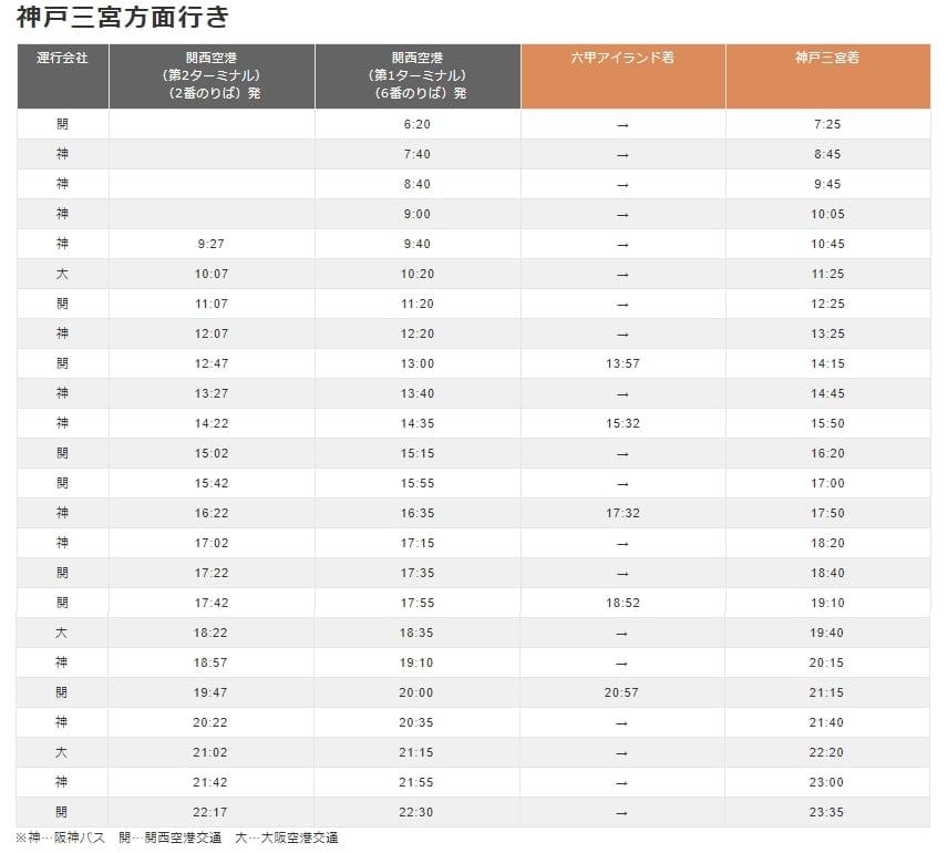 關西機場到神戶三宮巴士交通(搭車路線位置,購票方式)