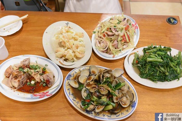 網站近期文章:台東綠島美食|池塘有魚、18海浬合菜餐廳