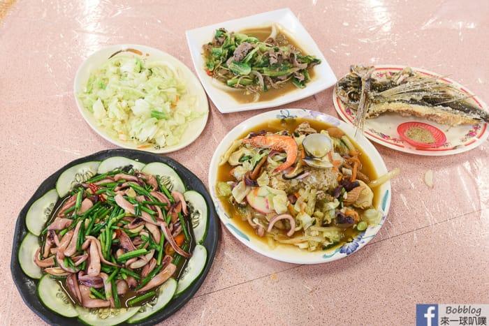 網站近期文章:台東綠島海鮮合菜|綠島竹屋美食城(竹屋餐廳)平價合菜