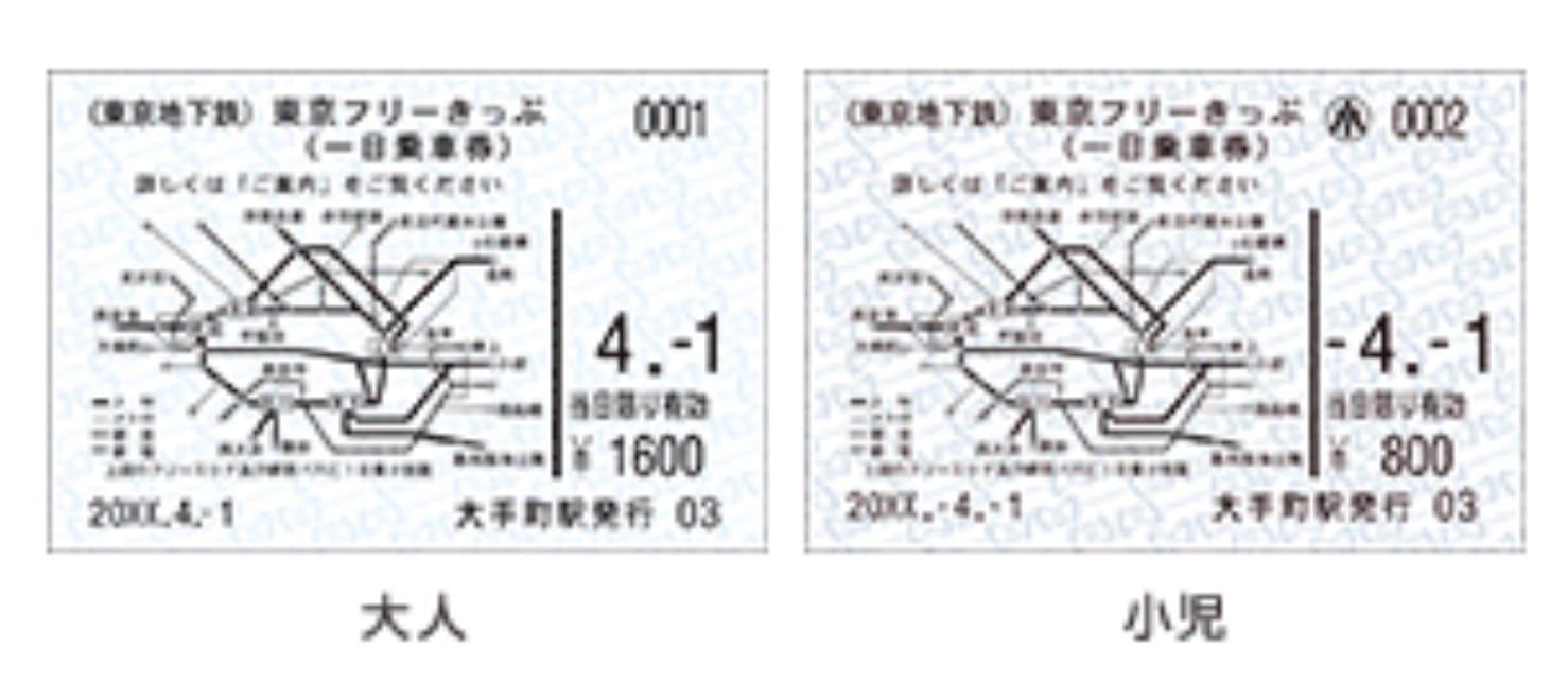 常見的東京metro交通票券整理