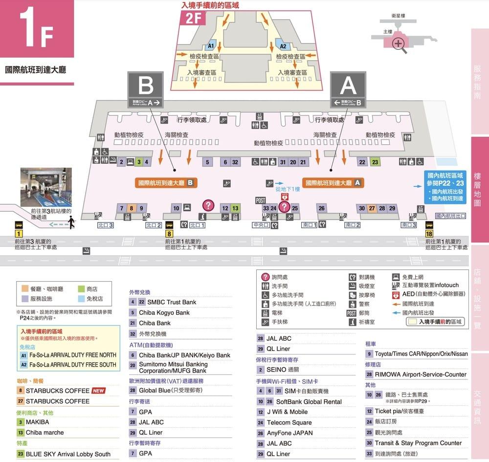 成田機場第二航廈HIS櫃檯領KLOOK與KKDAY票券