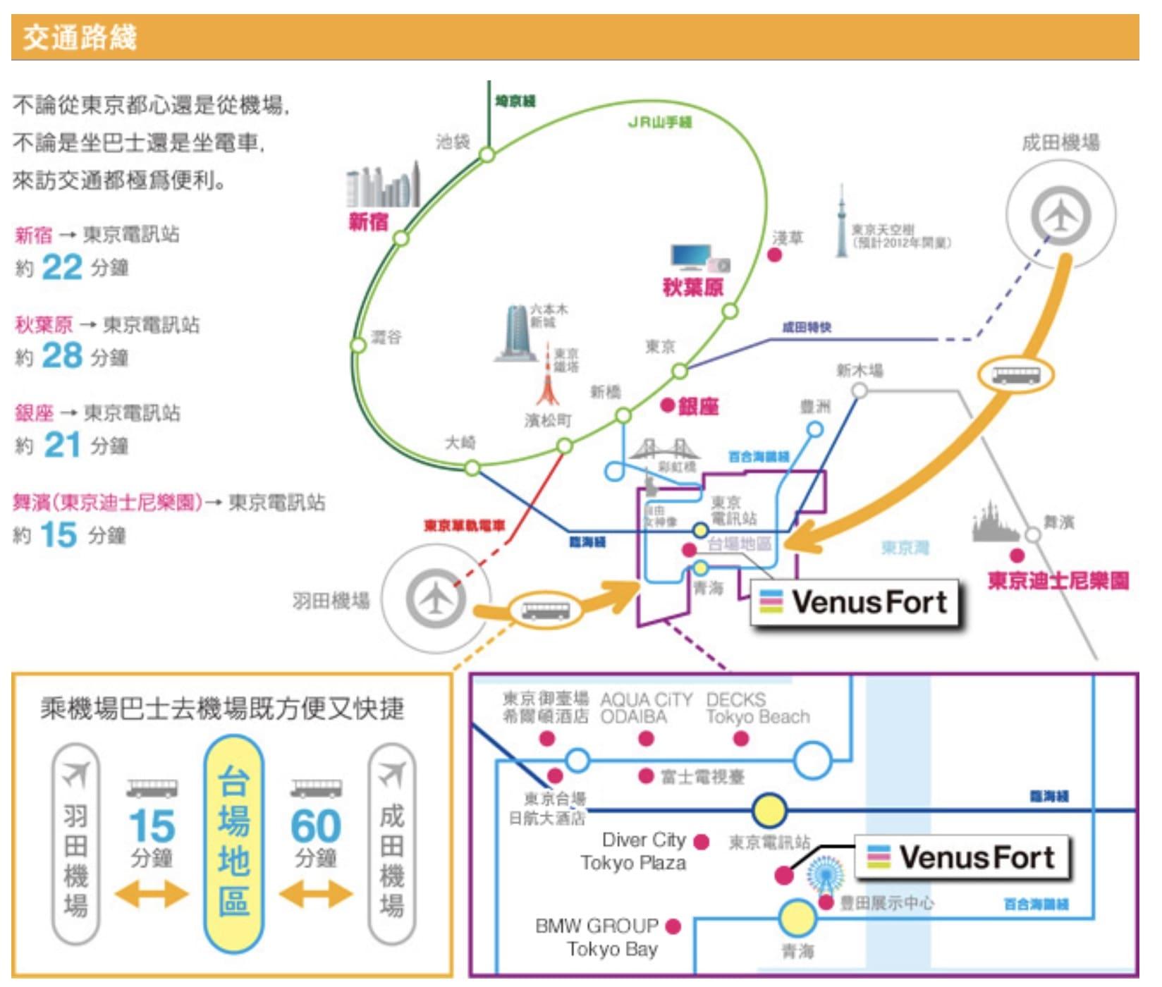 東京台場逛街|維納斯城堡VenusFort(卡通雜貨服飾)