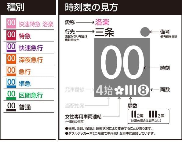 京阪電車時刻表4
