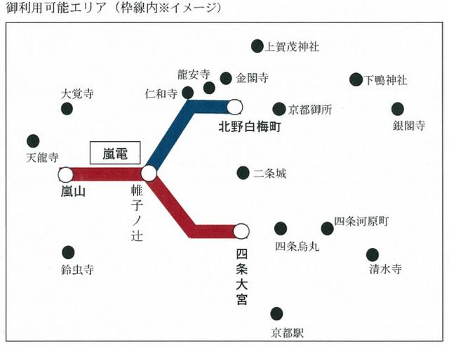 延伸閱讀:京都嵐山交通票券|市巴士・京都巴士・嵐電一日券