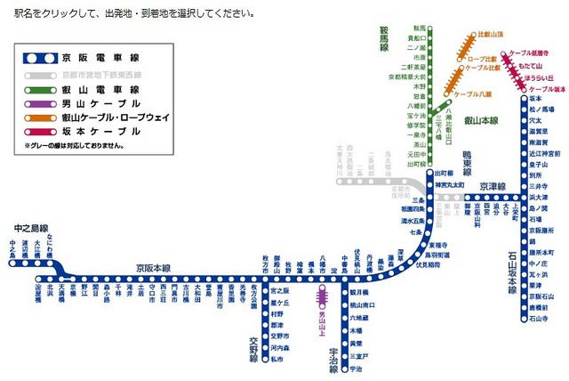 京阪電車搭車方式、景點推薦、京阪電車一日券、時刻表車資