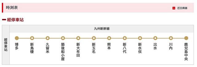 九州福岡交通 熊本,北九州,大分別府,長崎,宮崎,鹿兒島到福岡交通(JR九州鐵路,巴士)